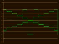 monitor forma de onda